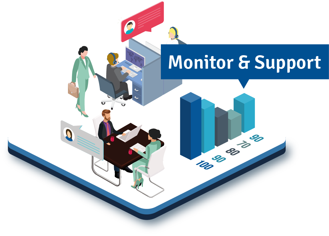 Monitor and support
