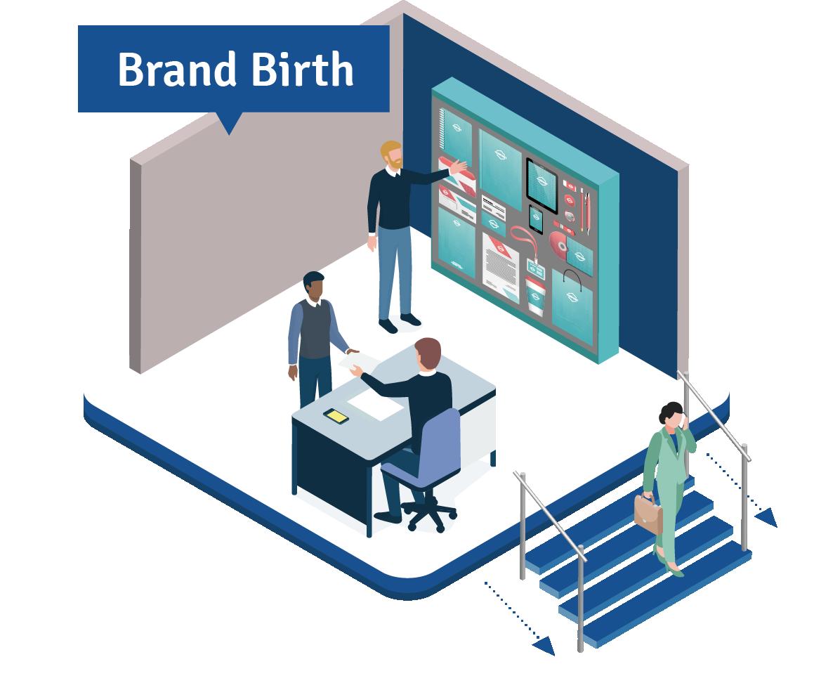 Brand Birth