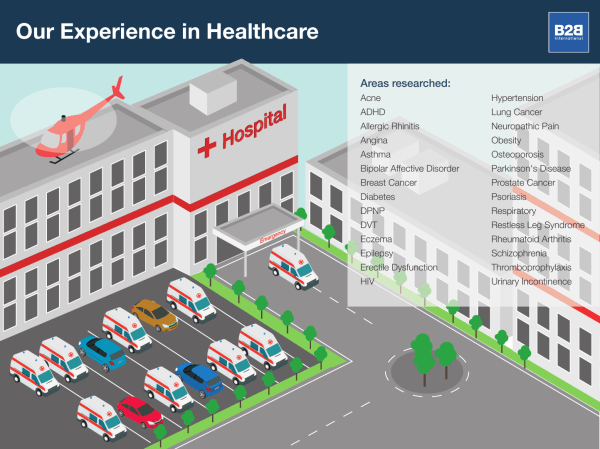 Our experience in the healthcare industry