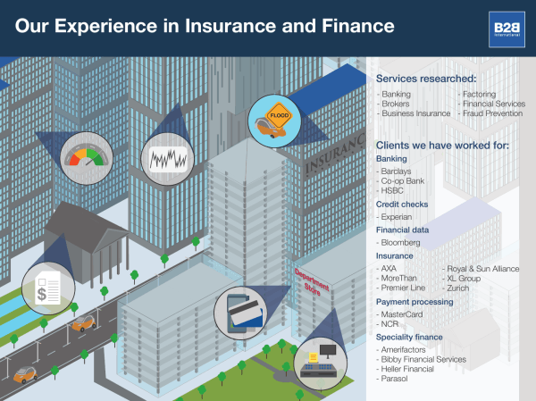 Our experience in insurance and finance