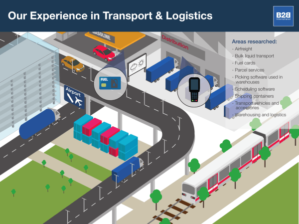 Our experience in transport and logistics