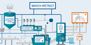 which-metric