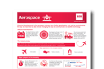 Aerospace Industry Research