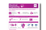 Electrical Engineering Market Research