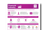 Financial Services Industry Research