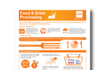 Food and Drink Processing Research