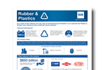 Rubber and Plastics Industry Research