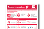 Telecommunications Industry Research