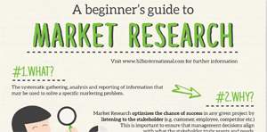 beginners-guide-to-market-research