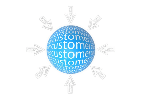 Customer Experience and Market Research