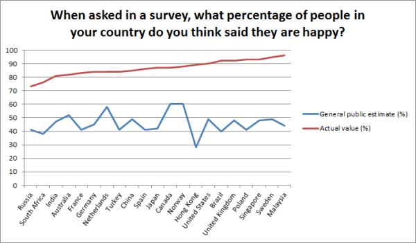 happy survey