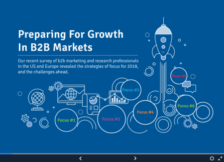 Latest Survey Findings: Preparing for Growth in B2B Markets