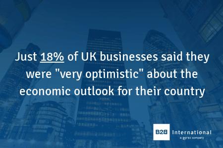 UK business economic outlook amid Brexit