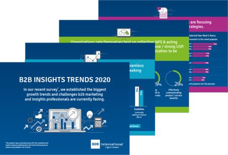 2020 Trends Report: Marketing Efficiency