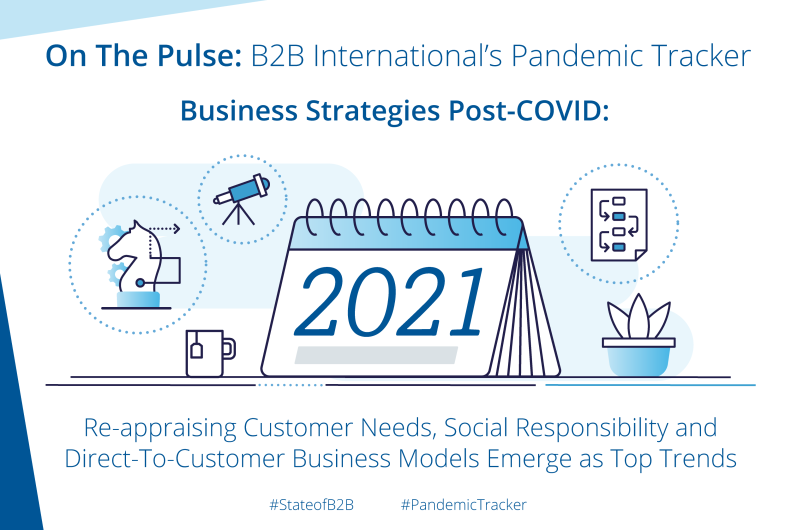 A Review of Business Strategies Post-COVID