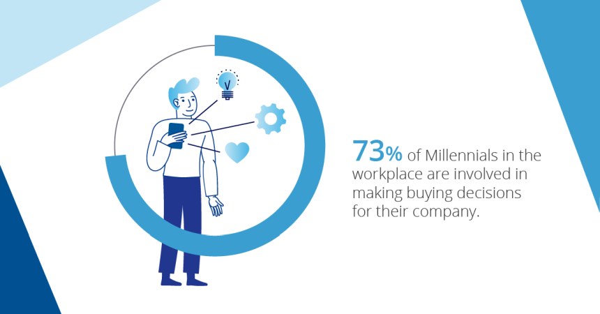 How to Delight and Resonate with Millennial B2B Decision-Makers