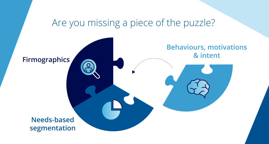 Understanding Behaviors, Motivations and Intent is the Missing Piece of the Segmentation Puzzle